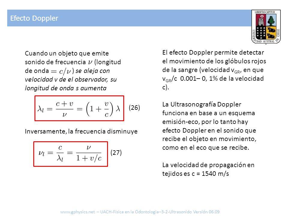 Efecto Doppler Cuando un objeto que emite. sonido de frecuencia (longitud. de onda ) se aleja con.