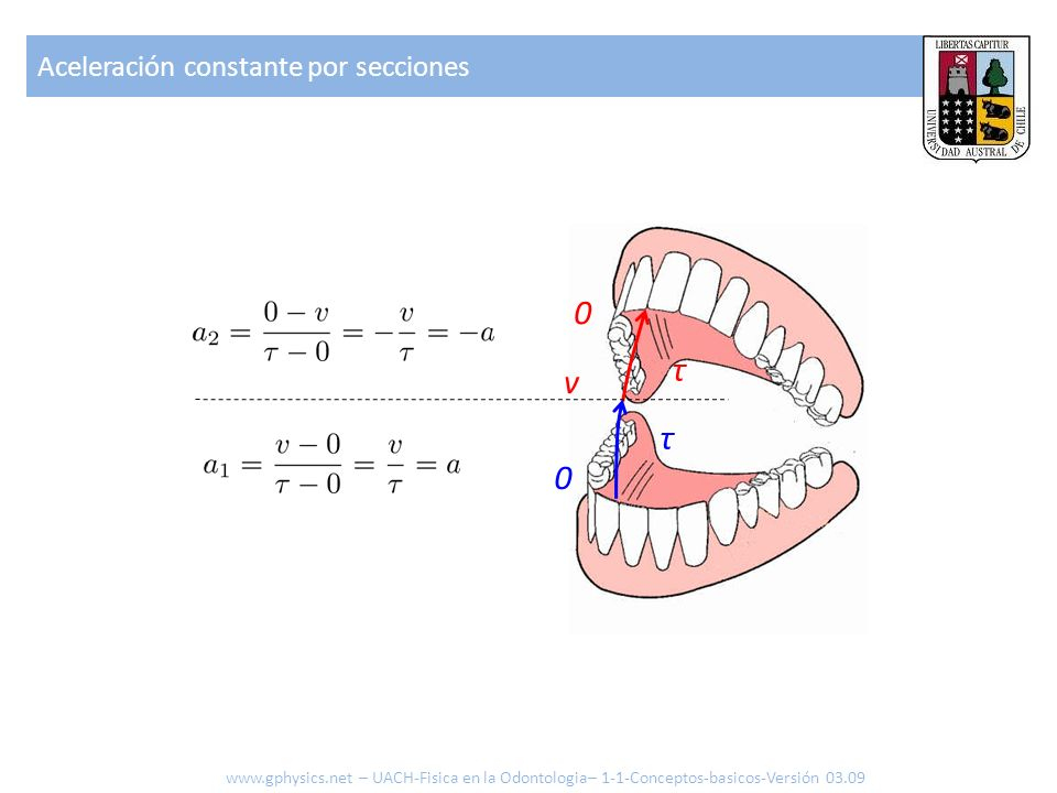 τ v τ Aceleración constante por secciones