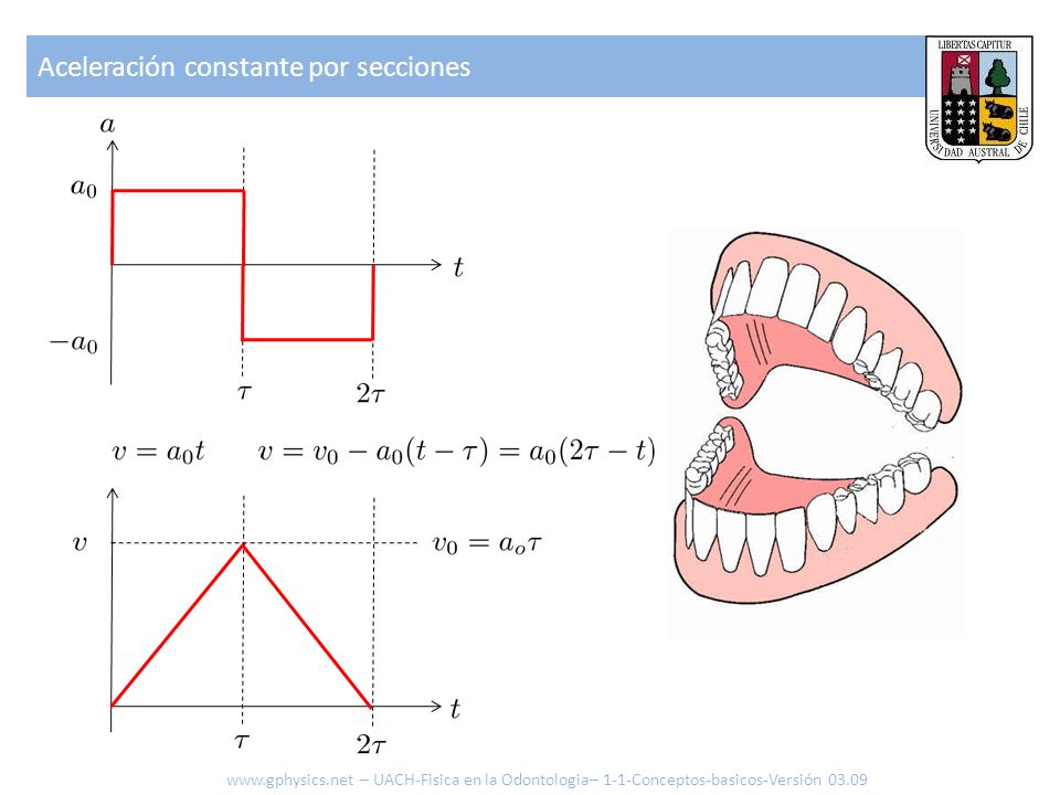 Aceleración constante por secciones
