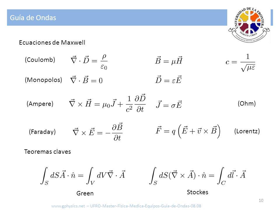 Guía de Ondas Ecuaciones de Maxwell (Coulomb) (Monopolos) (Ampere)