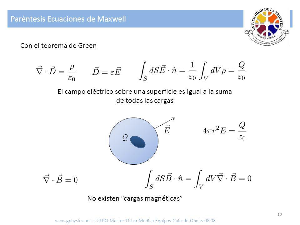 Paréntesis Ecuaciones de Maxwell