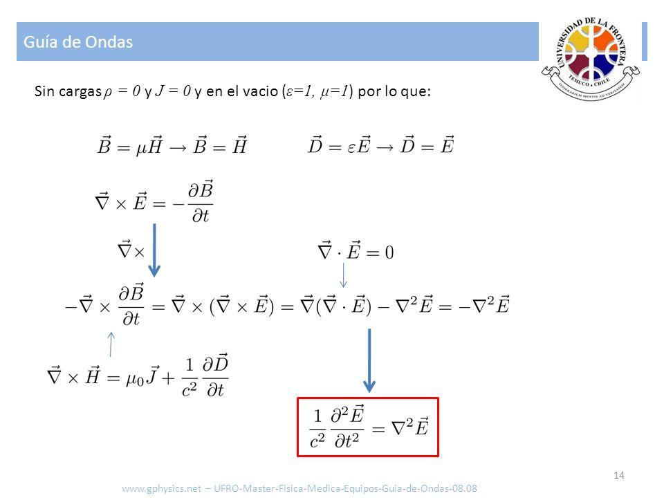 Guía de Ondas Sin cargas ρ = 0 y J = 0 y en el vacio (ε=1, μ=1) por lo que: www.gphysics.net – UFRO-Master-Fisica-Medica-Equipos-Guia-de-Ondas-08.08.