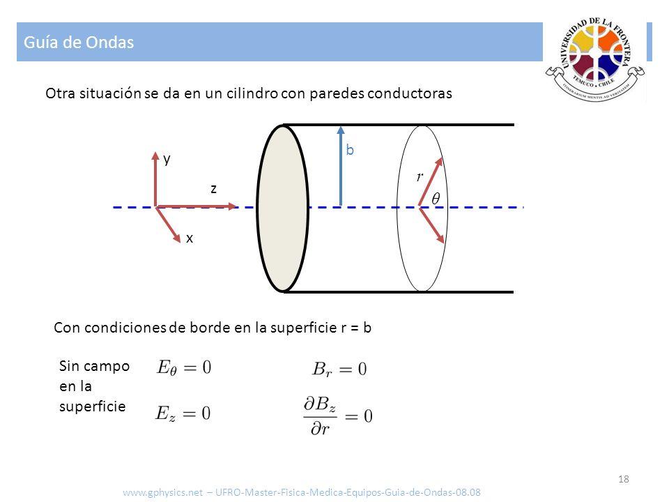Guía de Ondas Otra situación se da en un cilindro con paredes conductoras. b. y. r. z. θ. x. Con condiciones de borde en la superficie r = b.