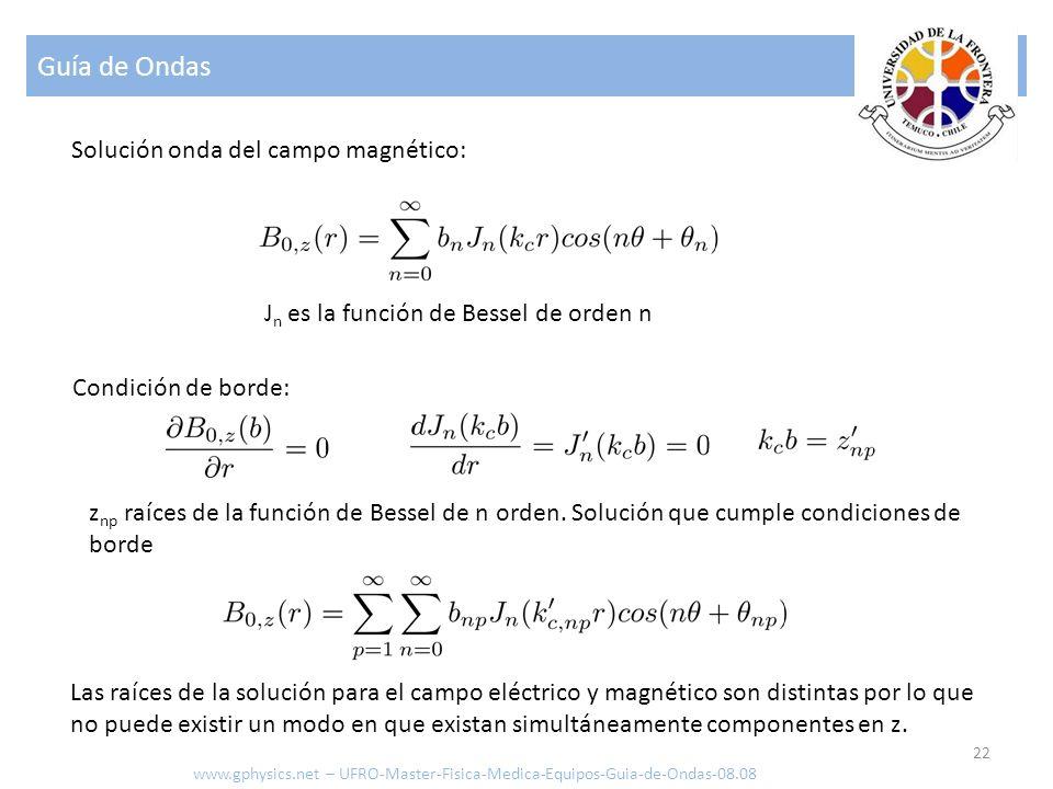 Guía de Ondas Solución onda del campo magnético: