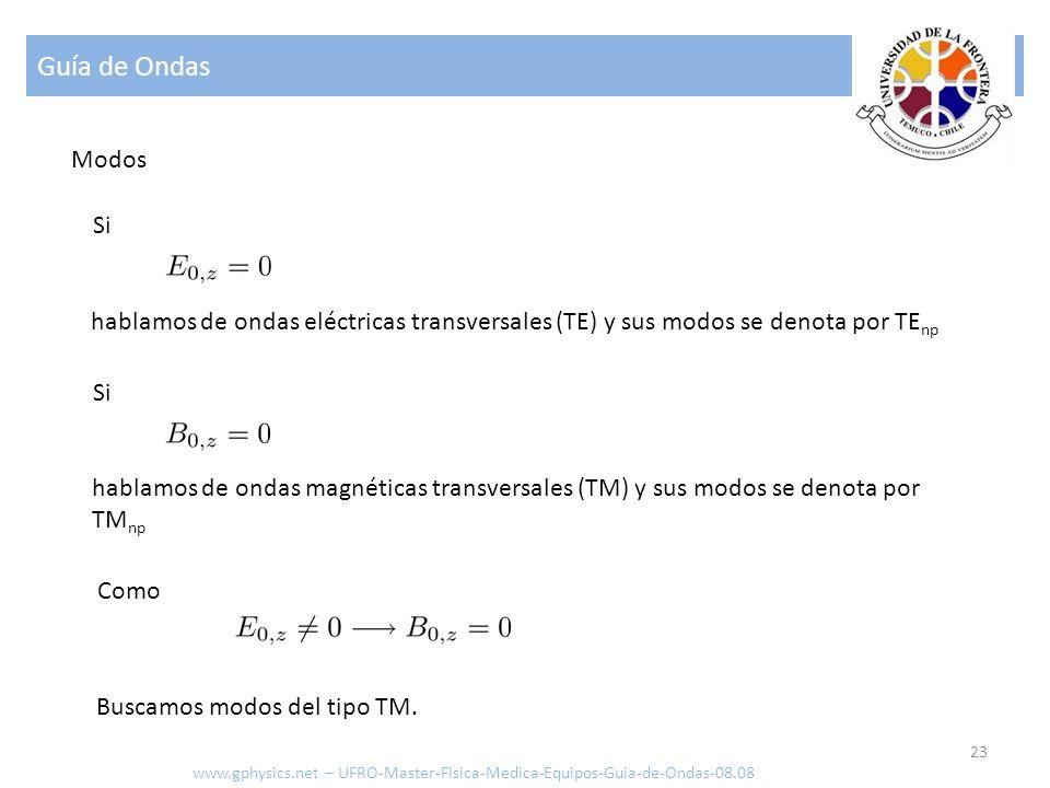 Guía de OndasModos. Si. hablamos de ondas eléctricas transversales (TE) y sus modos se denota por TEnp.