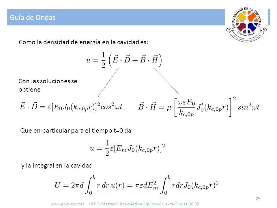 Guía de Ondas Como la densidad de energía en la cavidad es: