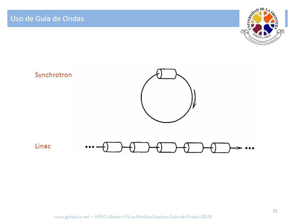 Uso de Guía de Ondas Synchrotron Linac