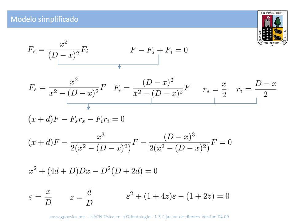 Modelo simplificado www.gphysics.net – UACH-Fisica en la Odontologia– 1-3-Fijacion-de-dientes-Versión 04.09.