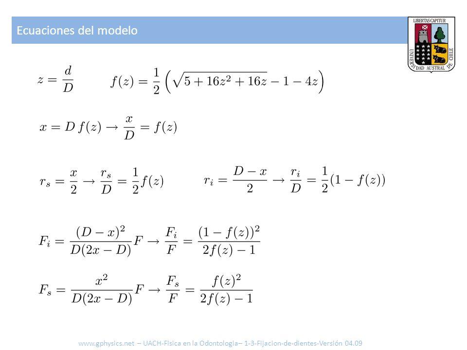 Ecuaciones del modelo www.gphysics.net – UACH-Fisica en la Odontologia– 1-3-Fijacion-de-dientes-Versión 04.09.