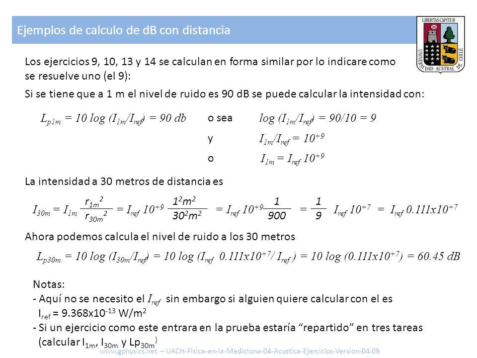 Ejemplos de calculo de dB con distancia