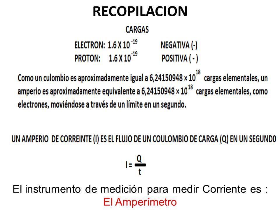 El instrumento de medición para medir Corriente es :