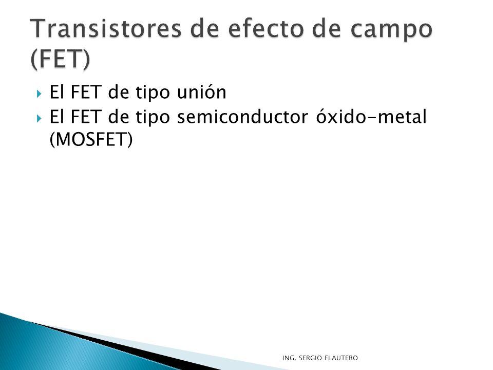 Transistores de efecto de campo (FET)