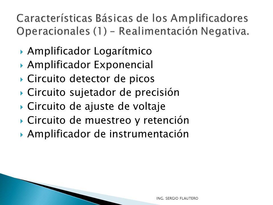 Características Básicas de los Amplificadores Operacionales (1) – Realimentación Negativa.