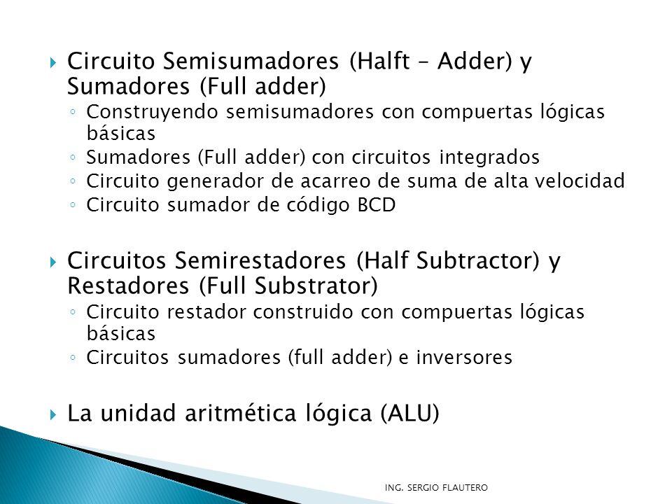 Circuito Semisumadores (Halft – Adder) y Sumadores (Full adder)
