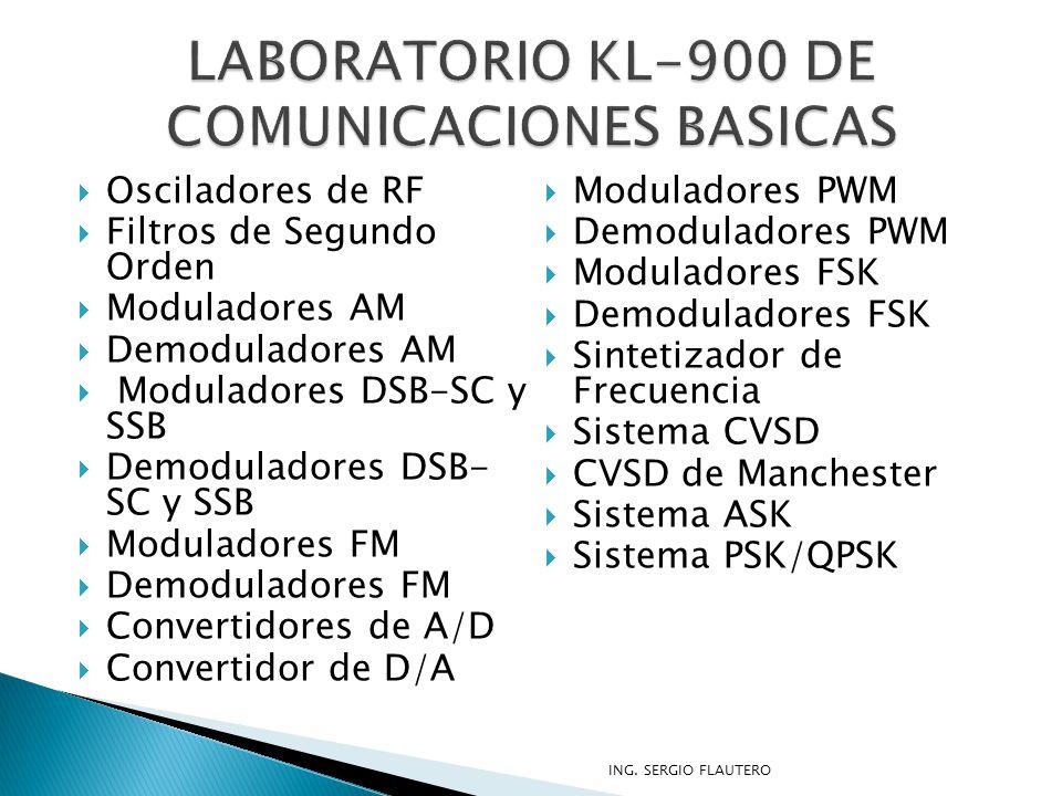 LABORATORIO KL-900 DE COMUNICACIONES BASICAS