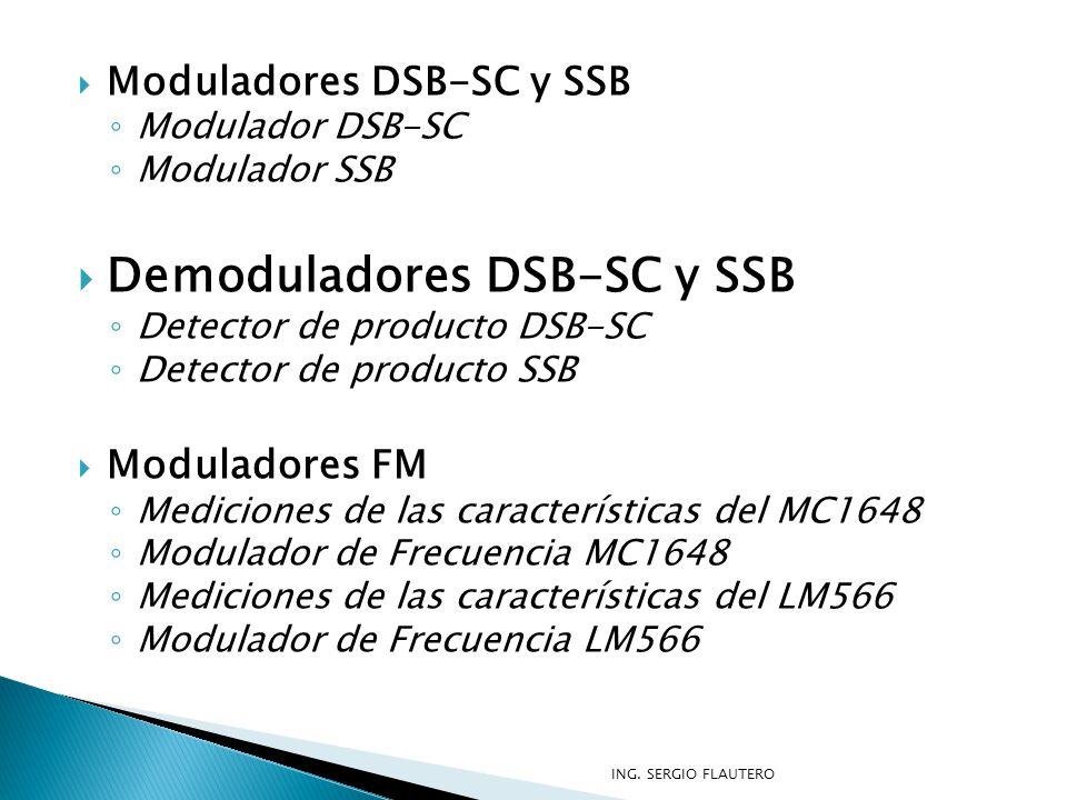 Demoduladores DSB-SC y SSB