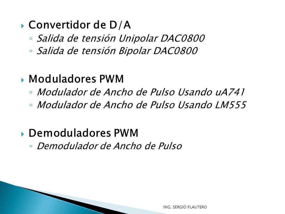 Convertidor de D/A Moduladores PWM Demoduladores PWM