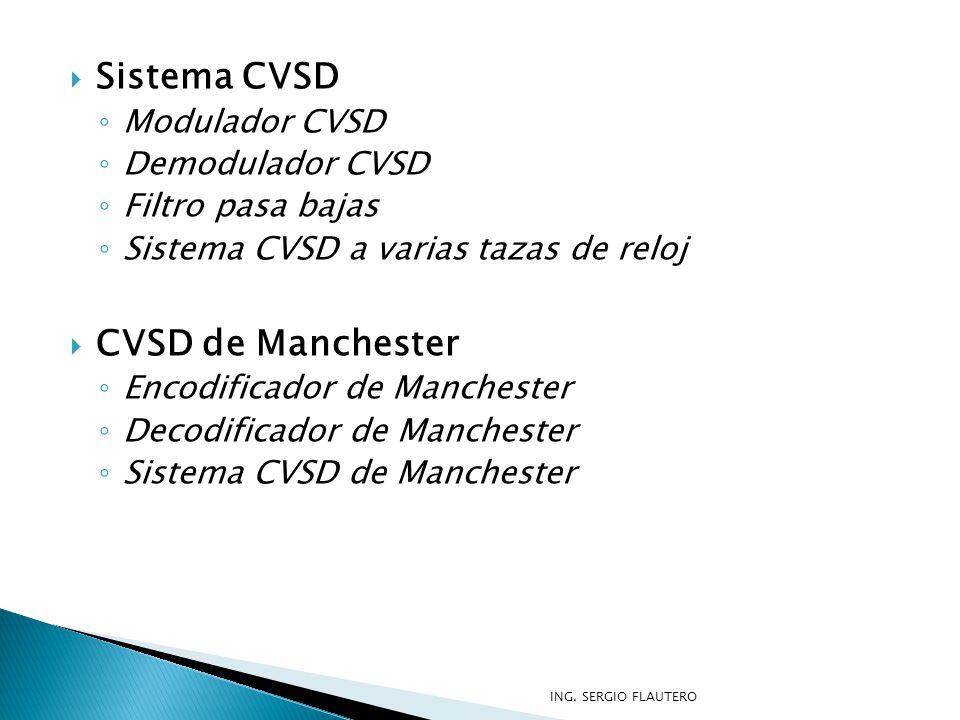 Sistema CVSD CVSD de Manchester Modulador CVSD Demodulador CVSD