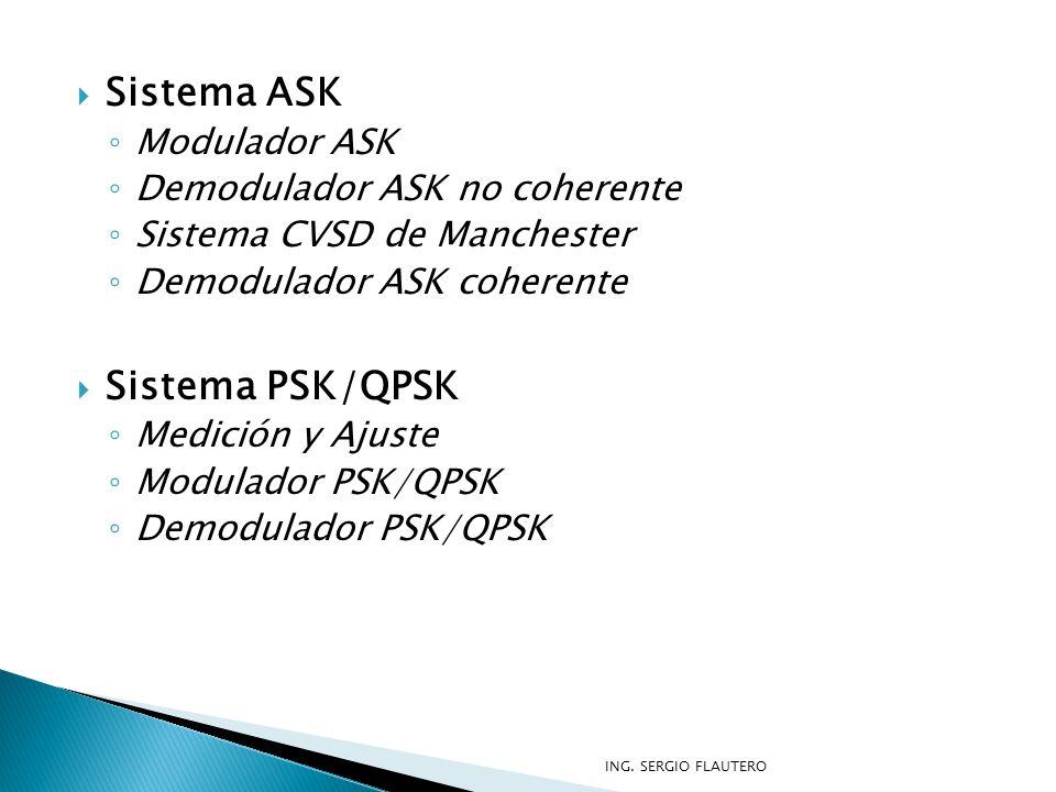 Sistema ASK Sistema PSK/QPSK Modulador ASK