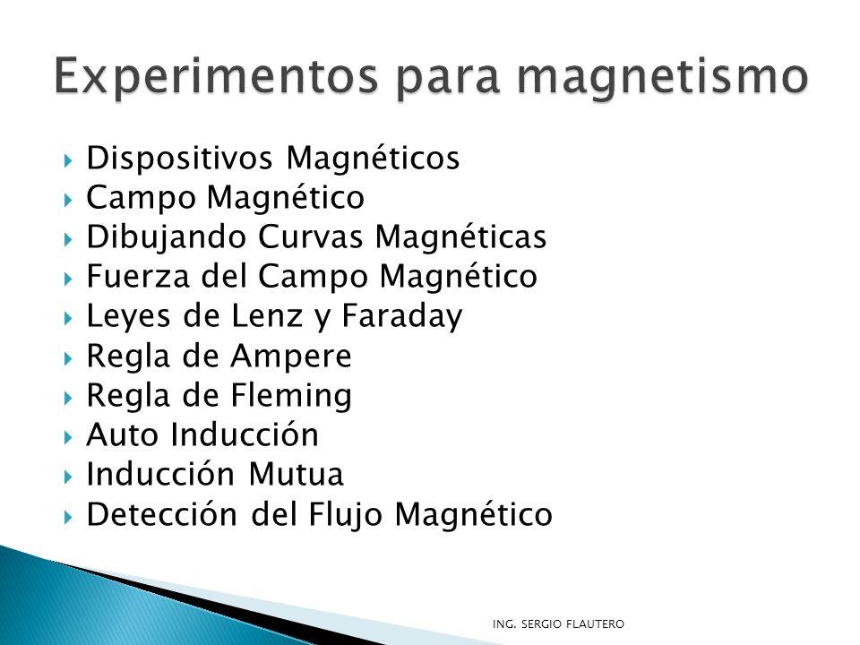 Experimentos para magnetismo