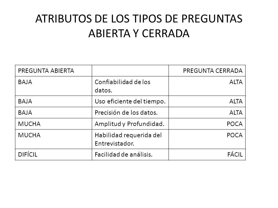 ATRIBUTOS DE LOS TIPOS DE PREGUNTAS ABIERTA Y CERRADA