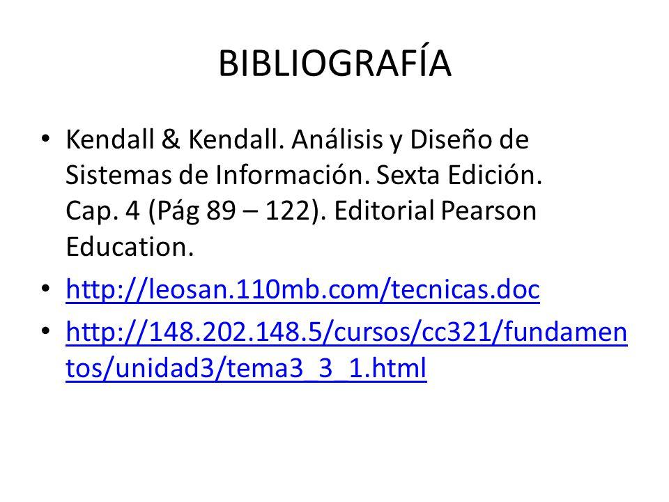 BIBLIOGRAFÍA Kendall & Kendall. Análisis y Diseño de Sistemas de Información. Sexta Edición. Cap. 4 (Pág 89 – 122). Editorial Pearson Education.