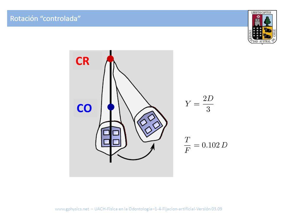 CR CO Rotación controlada