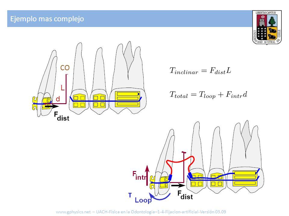 Ejemplo mas complejo CO T