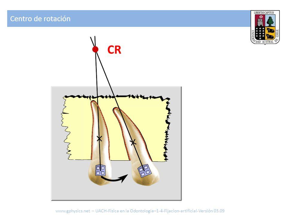 Centro de rotación CR.