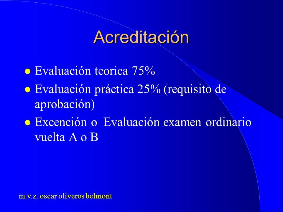 Acreditación Evaluación teorica 75%