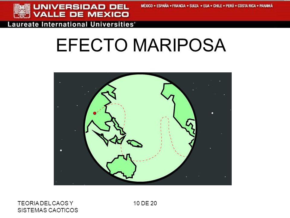 EFECTO MARIPOSA TEORIA DEL CAOS Y SISTEMAS CAOTICOS 10 DE 20
