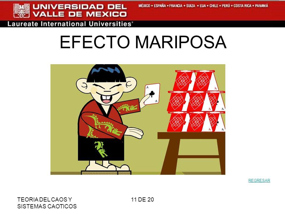 EFECTO MARIPOSA REGRESAR TEORIA DEL CAOS Y SISTEMAS CAOTICOS 11 DE 20