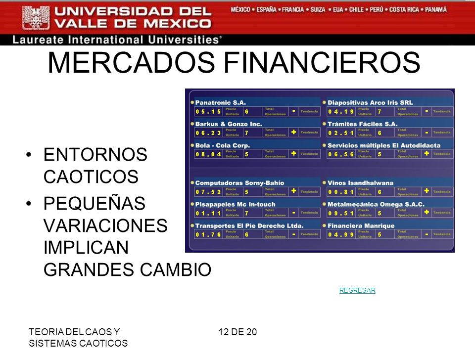 MERCADOS FINANCIEROS ENTORNOS CAOTICOS