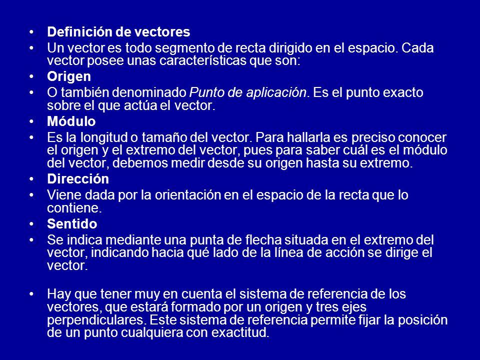 Definición de vectores