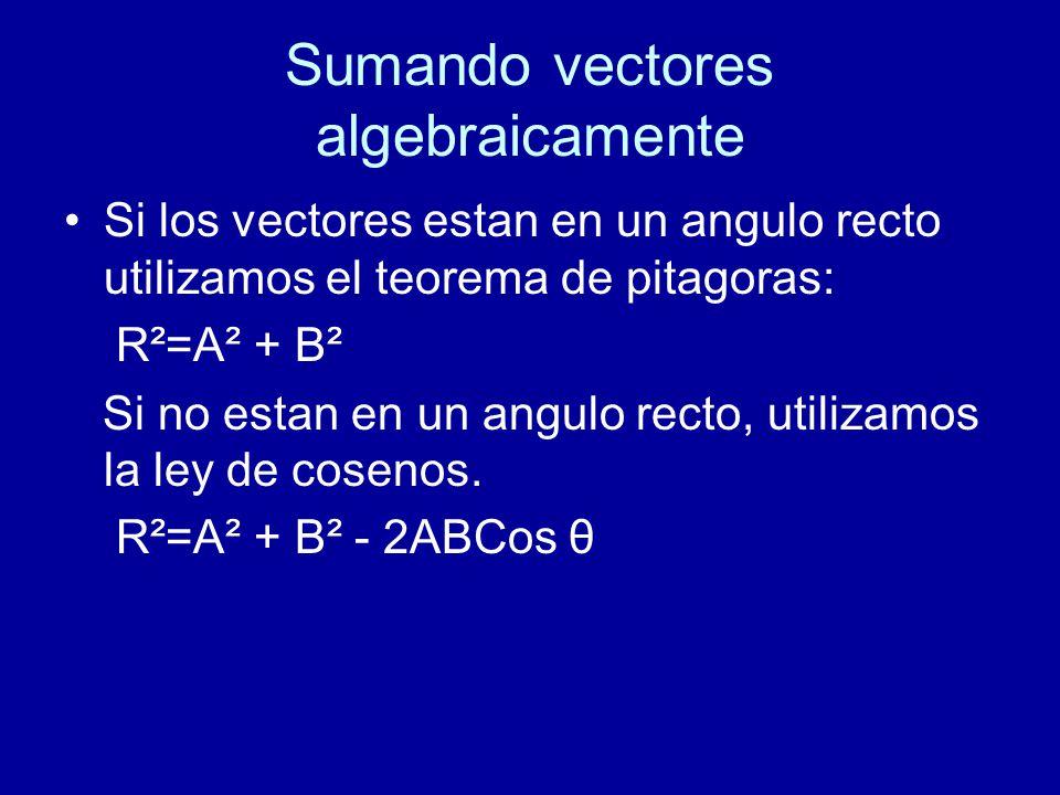 Sumando vectores algebraicamente
