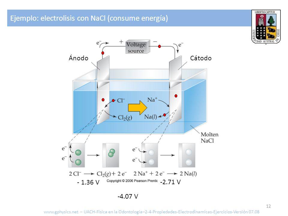 Ejemplo: electrolisis con NaCl (consume energía)