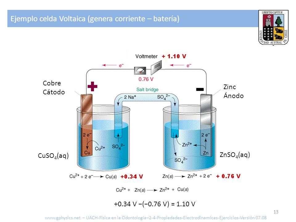 Ejemplo celda Voltaica (genera corriente – batería)