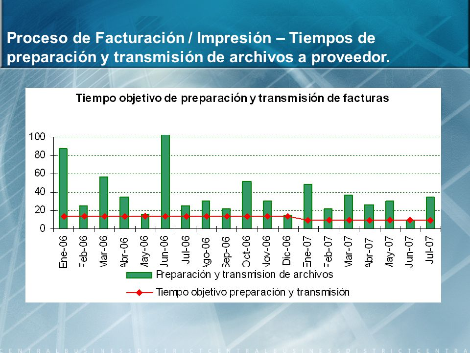 Proceso de Facturación / Impresión – Tiempos de preparación y transmisión de archivos a proveedor.