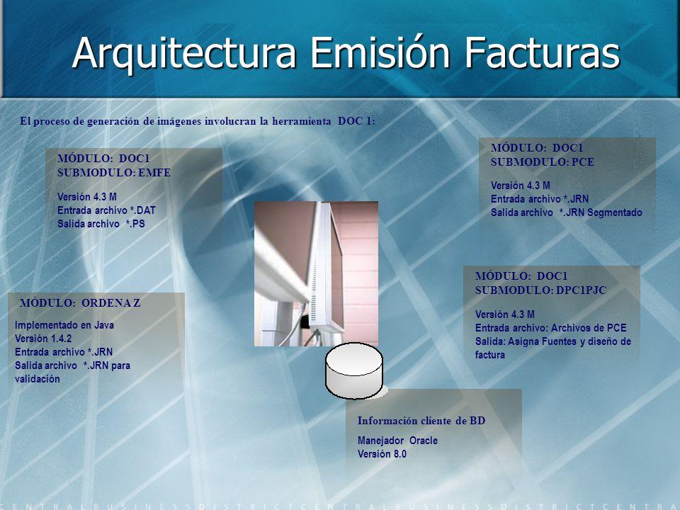 Arquitectura Emisión Facturas