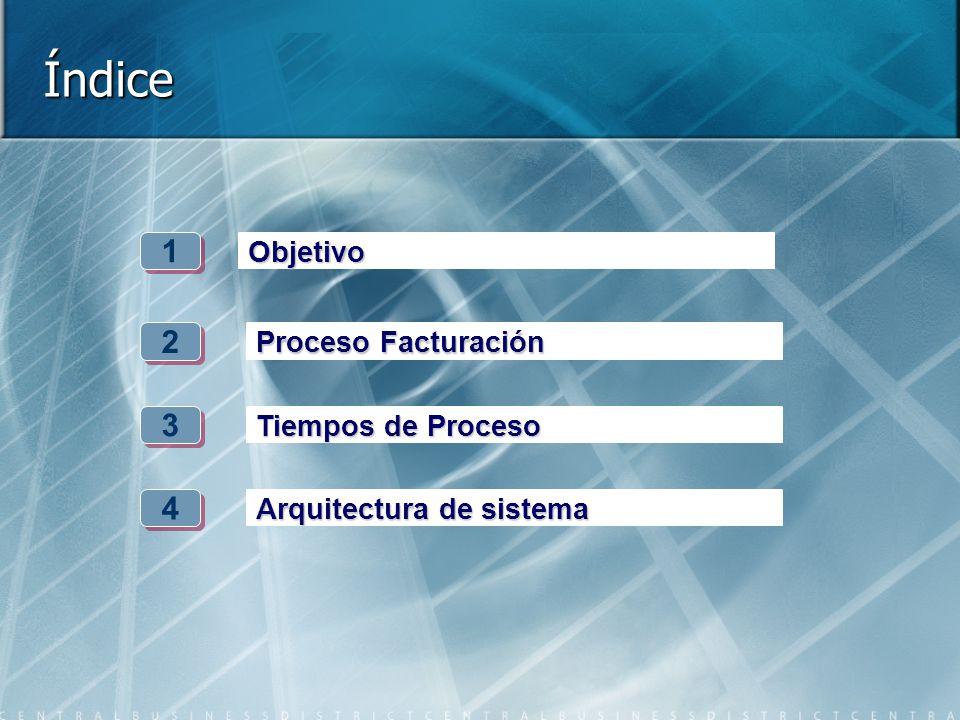 Índice 1 2 3 4 Objetivo Proceso Facturación Tiempos de Proceso