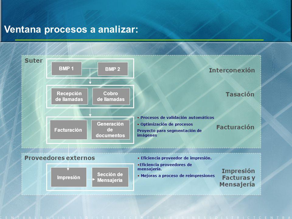 Ventana procesos a analizar: