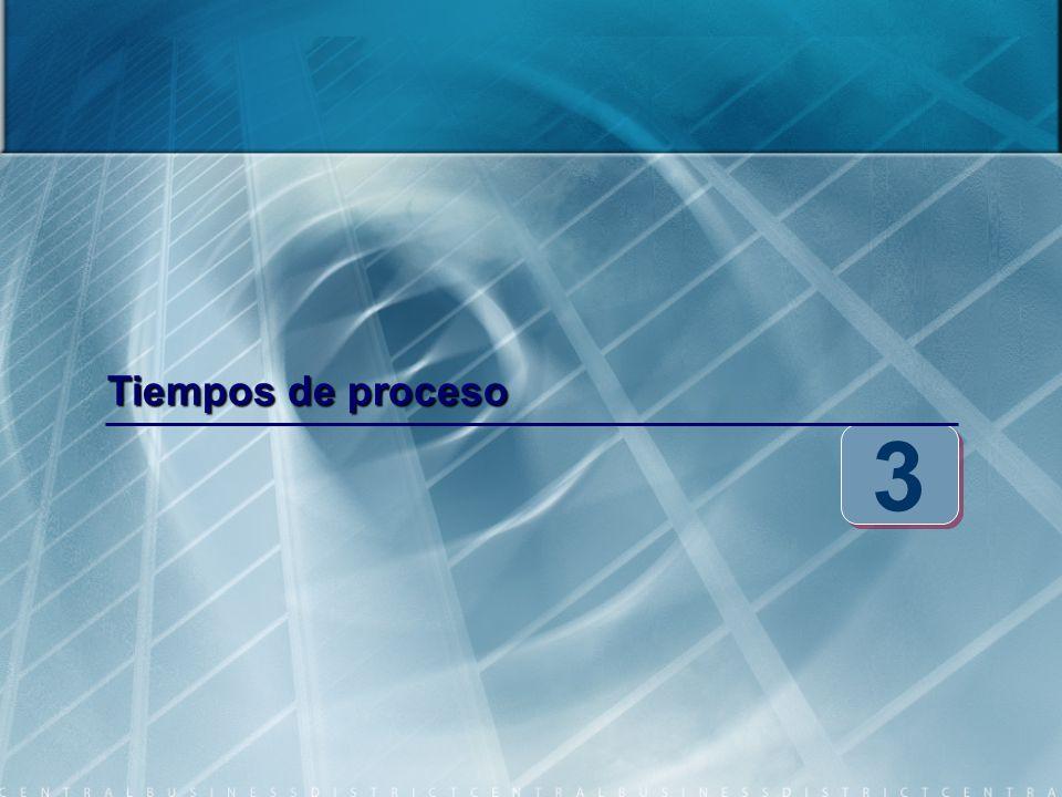 Tiempos de proceso 3