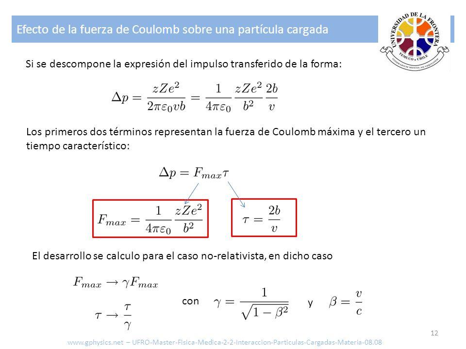 Efecto de la fuerza de Coulomb sobre una partícula cargada