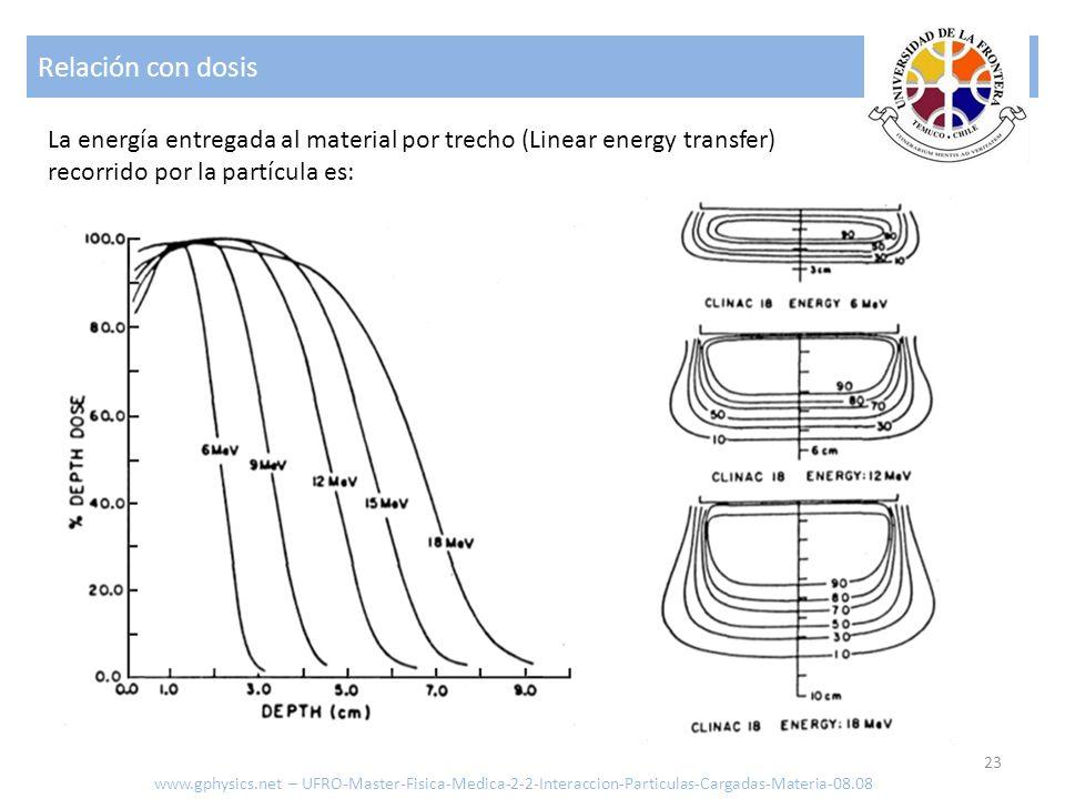 Relación con dosis La energía entregada al material por trecho (Linear energy transfer) recorrido por la partícula es: