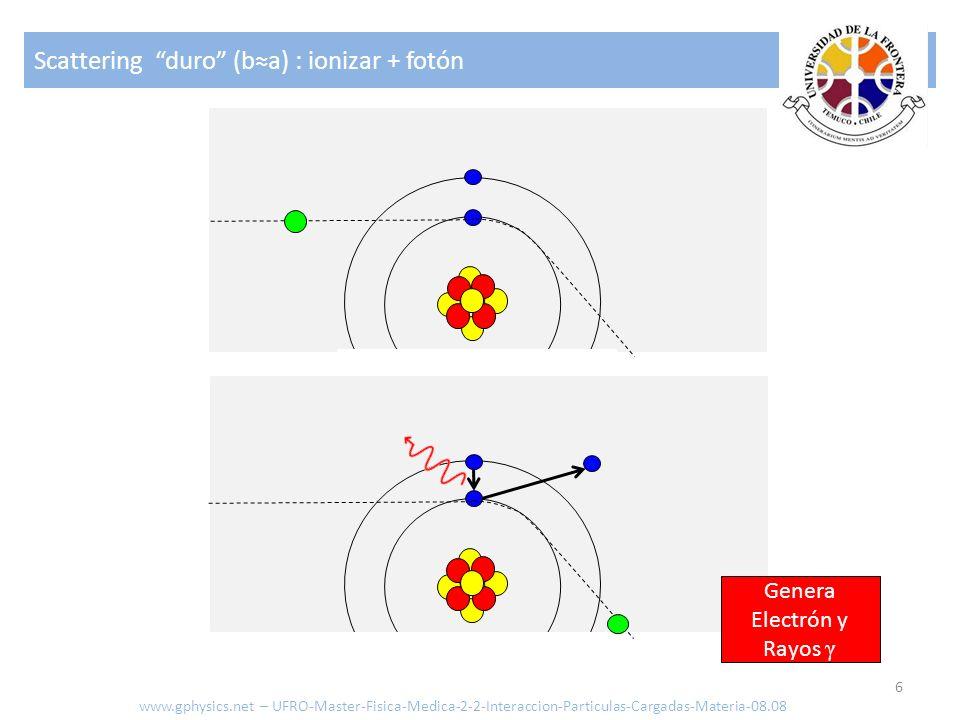 Scattering duro (b≈a) : ionizar + fotón