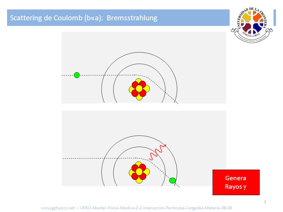 Scattering de Coulomb (b«a): Bremsstrahlung