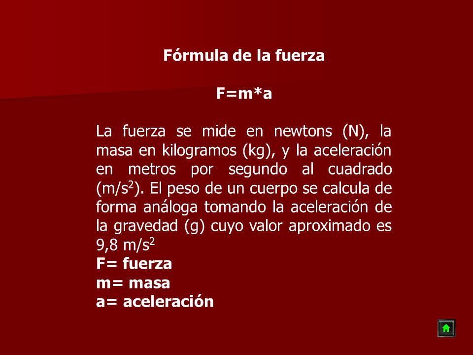 Fórmula de la fuerza F=m*a.
