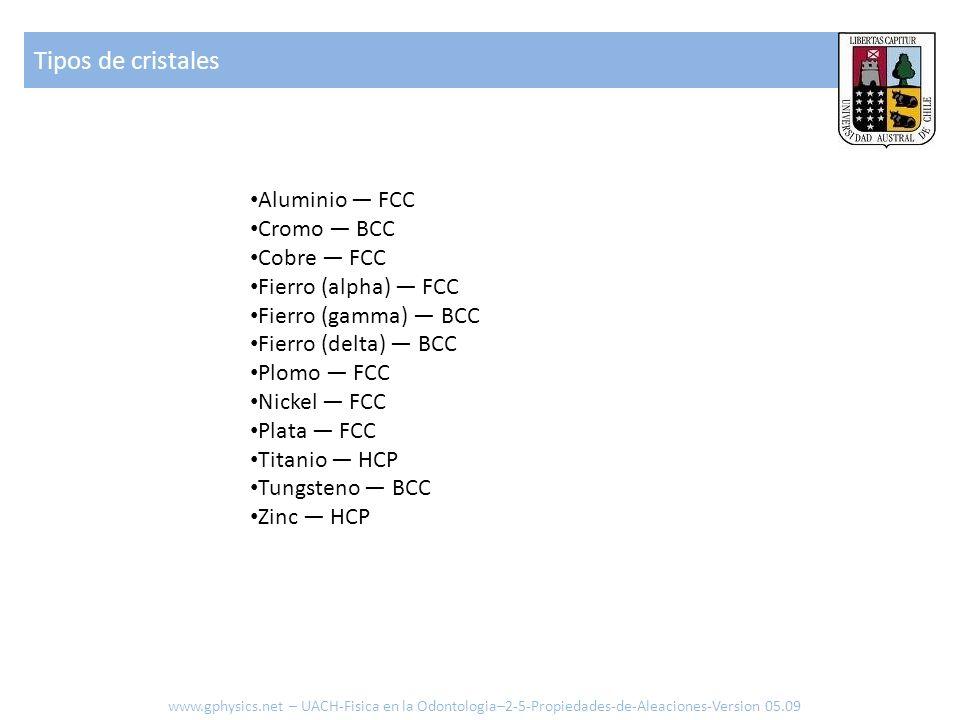 Tipos de cristales Aluminio — FCC Cromo — BCC Cobre — FCC