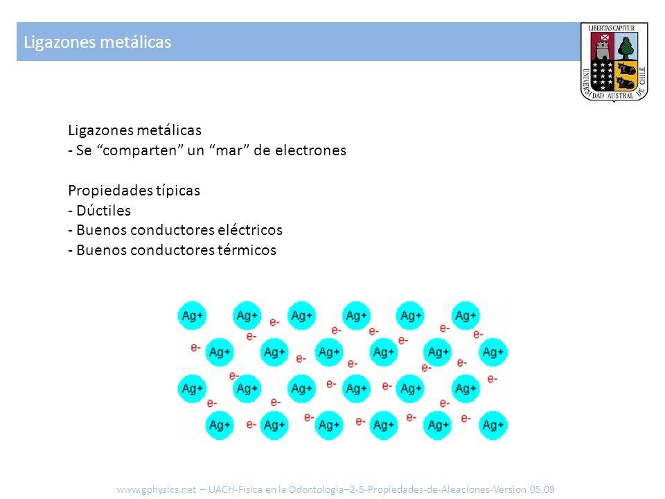 Ligazones metálicas Ligazones metálicas
