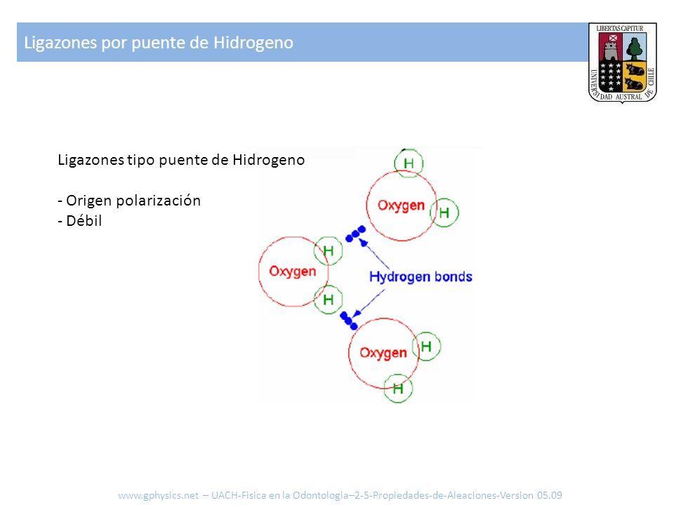 Ligazones por puente de Hidrogeno